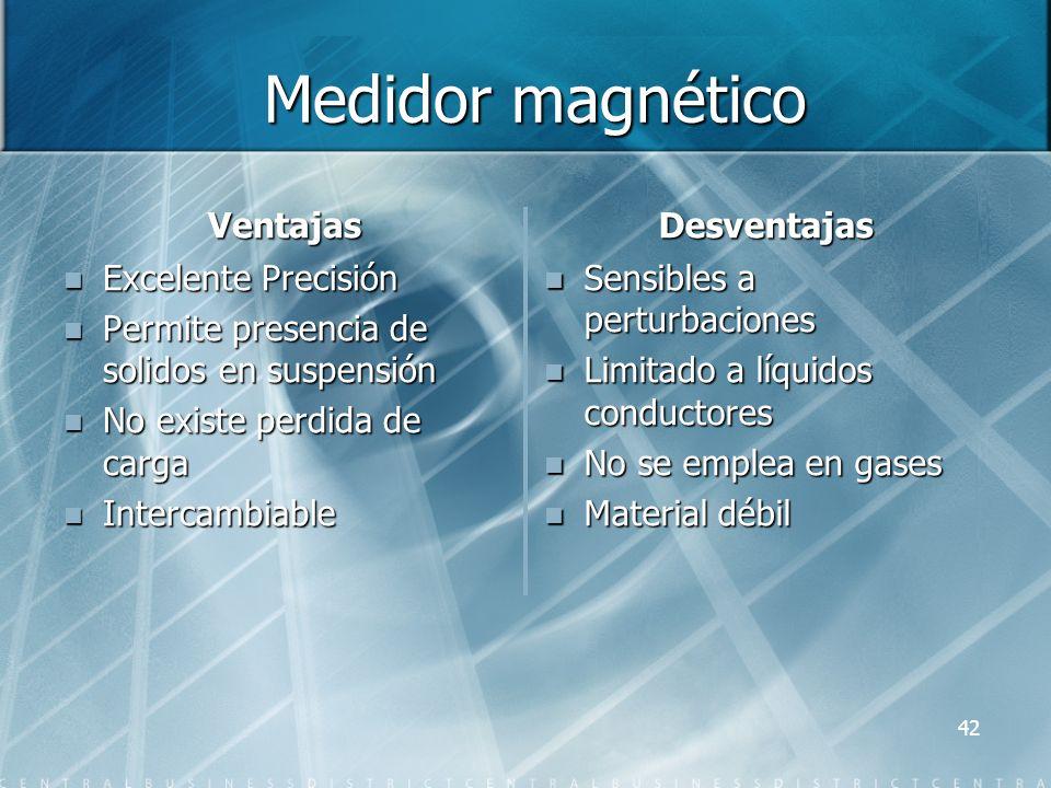 Medidor magnético Medidor magnético Ventajas Excelente Precisión Permite presencia de solidos en suspensión No existe perdida de carga Intercambiable