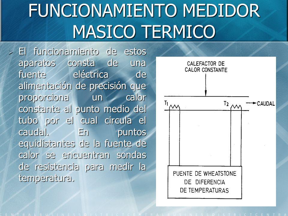 FUNCIONAMIENTO MEDIDOR MASICO TERMICO El funcionamiento de estos aparatos consta de una fuente eléctrica de alimentación de precisión que proporciona