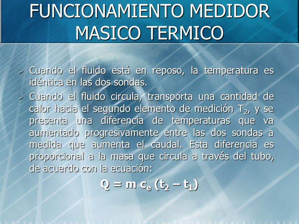 FUNCIONAMIENTO MEDIDOR MASICO TERMICO Cuando el fluido está en reposo, la temperatura es idéntica en las dos sondas. Cuando el fluido circula, transpo