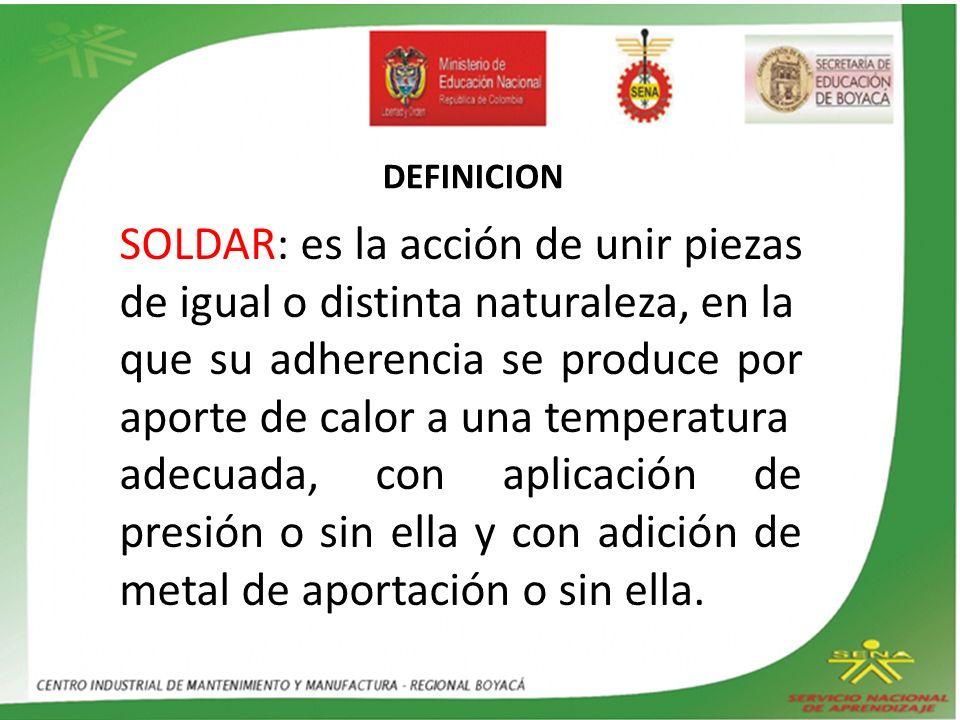 CLASES DE SOLDADURA Soldadura por electrodo manual revestido.