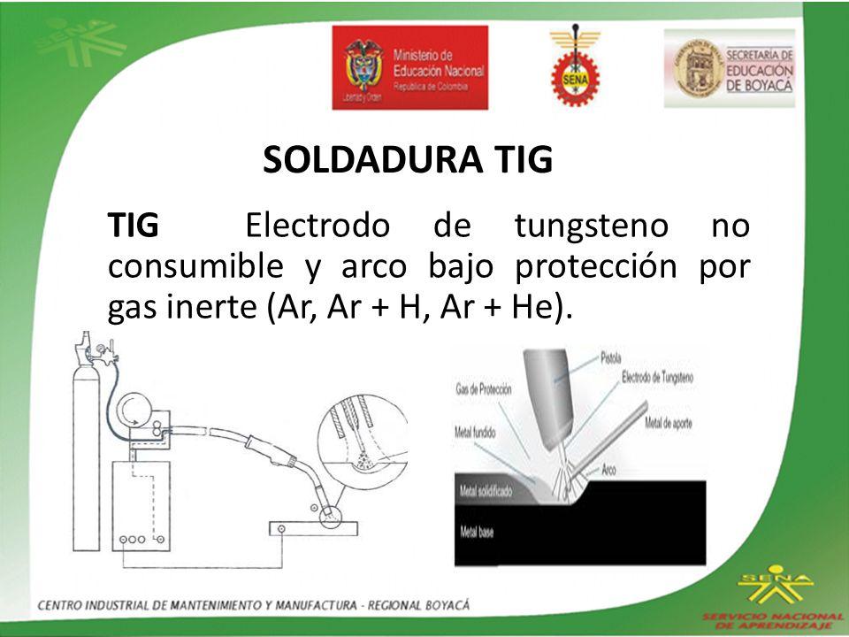 SOLDADURA MIG/MAG MIG, MAG hilo consumible de alimentación automática y arco bajo protección por gas inerte o activo (Ar, Ar + O 2, Ar + He, Ar + CO 2, CO 2 ).