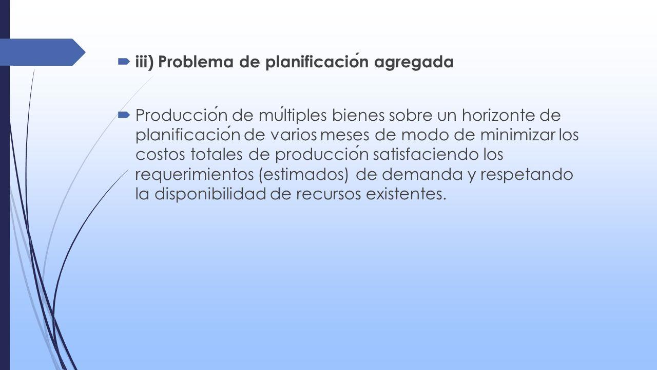 iii) Problema de planificacion agregada Produccion de multiples bienes sobre un horizonte de planificacion de varios meses de modo de minimizar los co