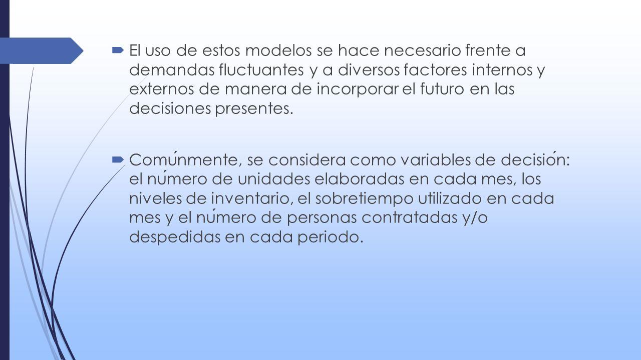 El uso de estos modelos se hace necesario frente a demandas fluctuantes y a diversos factores internos y externos de manera de incorporar el futuro en