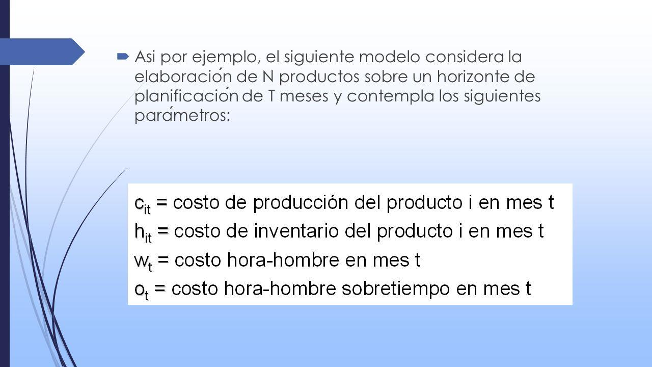 Asi por ejemplo, el siguiente modelo considera la elaboracion de N productos sobre un horizonte de planificacion de T meses y contempla los siguientes