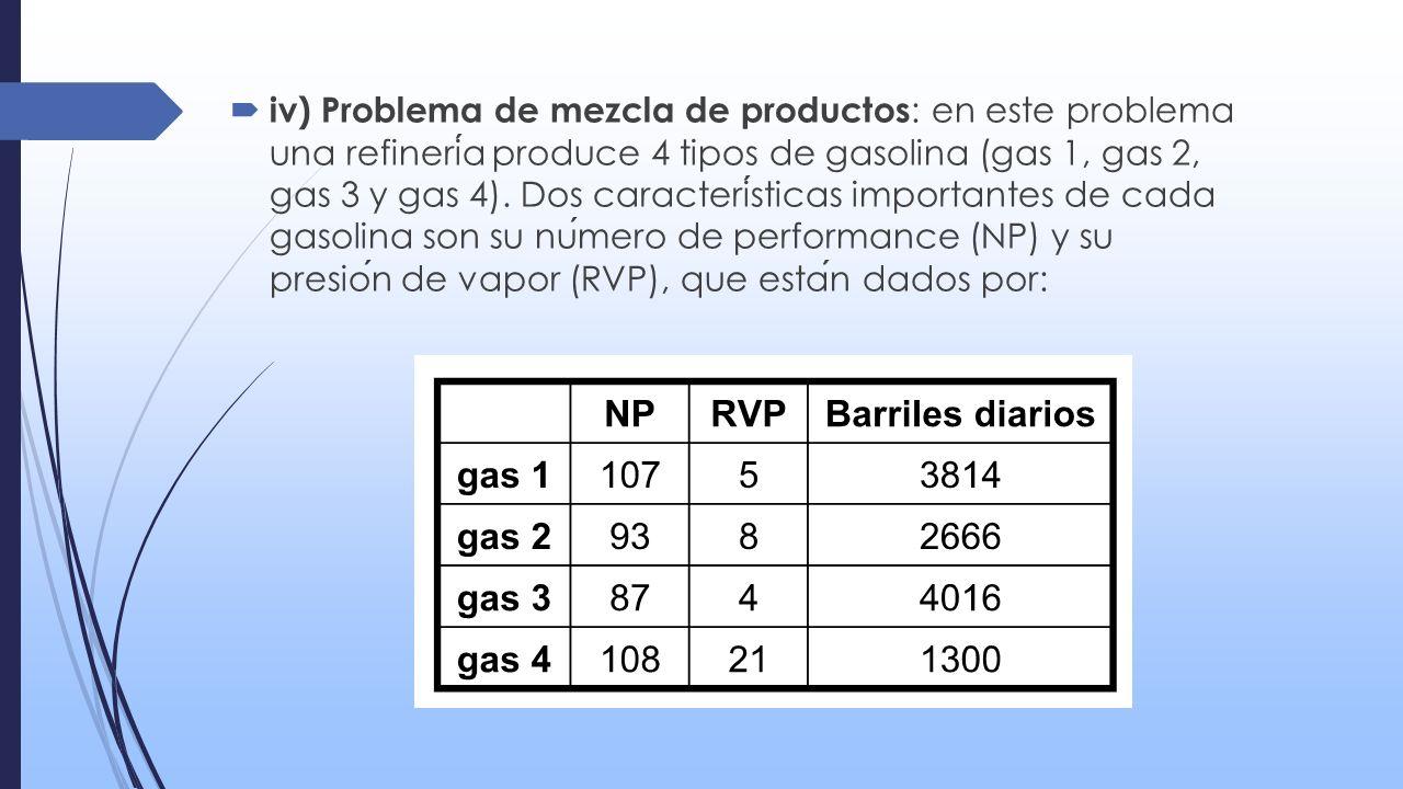 iv) Problema de mezcla de productos : en este problema una refineria produce 4 tipos de gasolina (gas 1, gas 2, gas 3 y gas 4). Dos caracteristicas im
