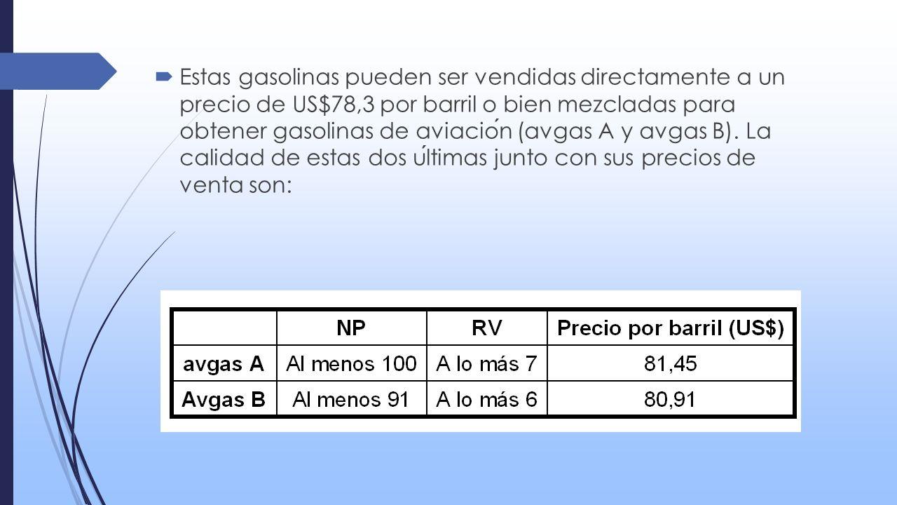 Estas gasolinas pueden ser vendidas directamente a un precio de US$78,3 por barril o bien mezcladas para obtener gasolinas de aviacion (avgas A y avga