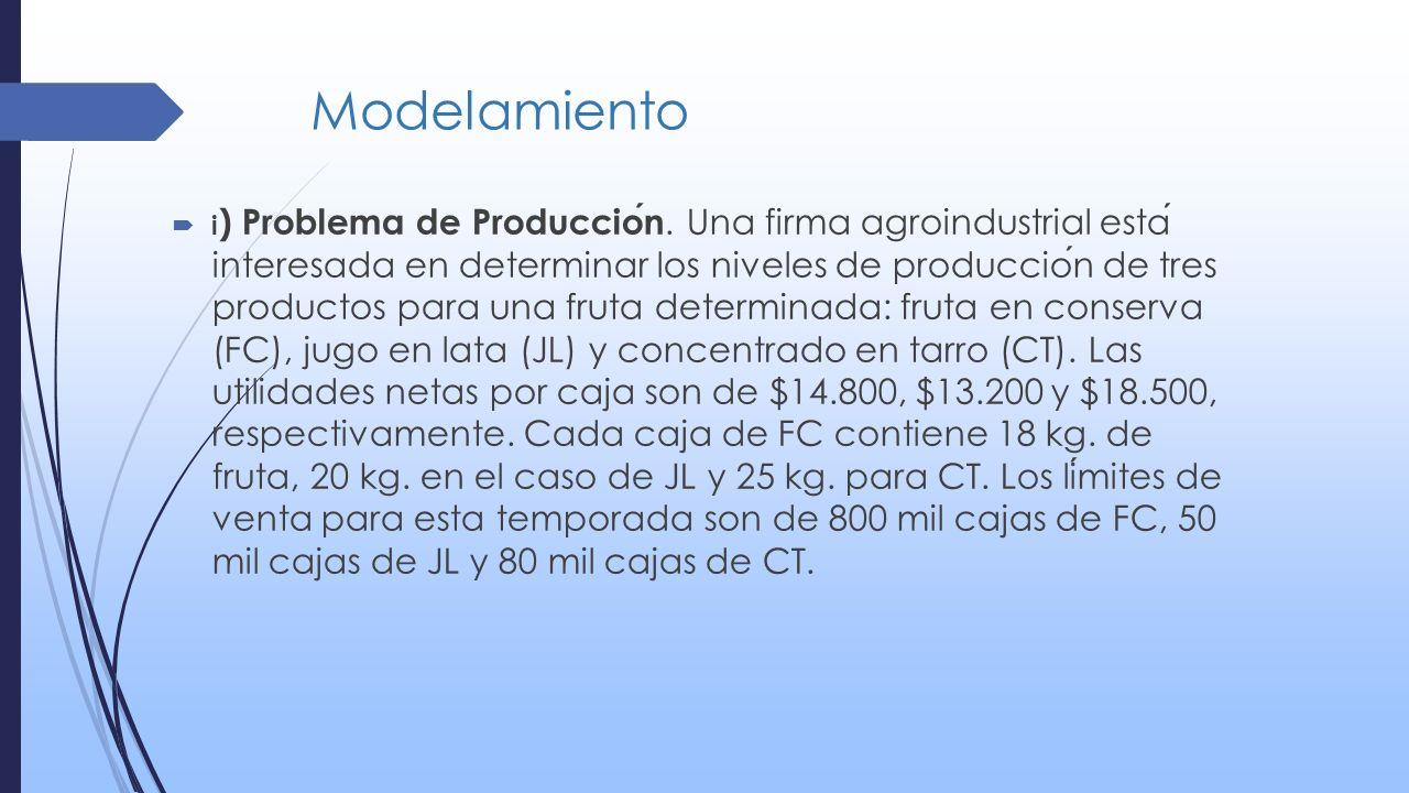 Modelamiento i ) Problema de Produccion. Una firma agroindustrial esta interesada en determinar los niveles de produccion de tres productos para una f