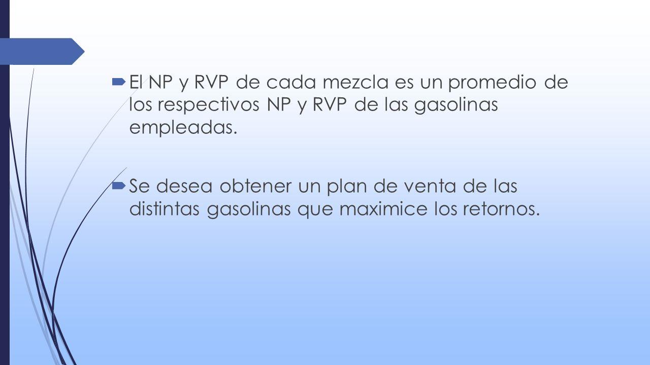 El NP y RVP de cada mezcla es un promedio de los respectivos NP y RVP de las gasolinas empleadas. Se desea obtener un plan de venta de las distintas g