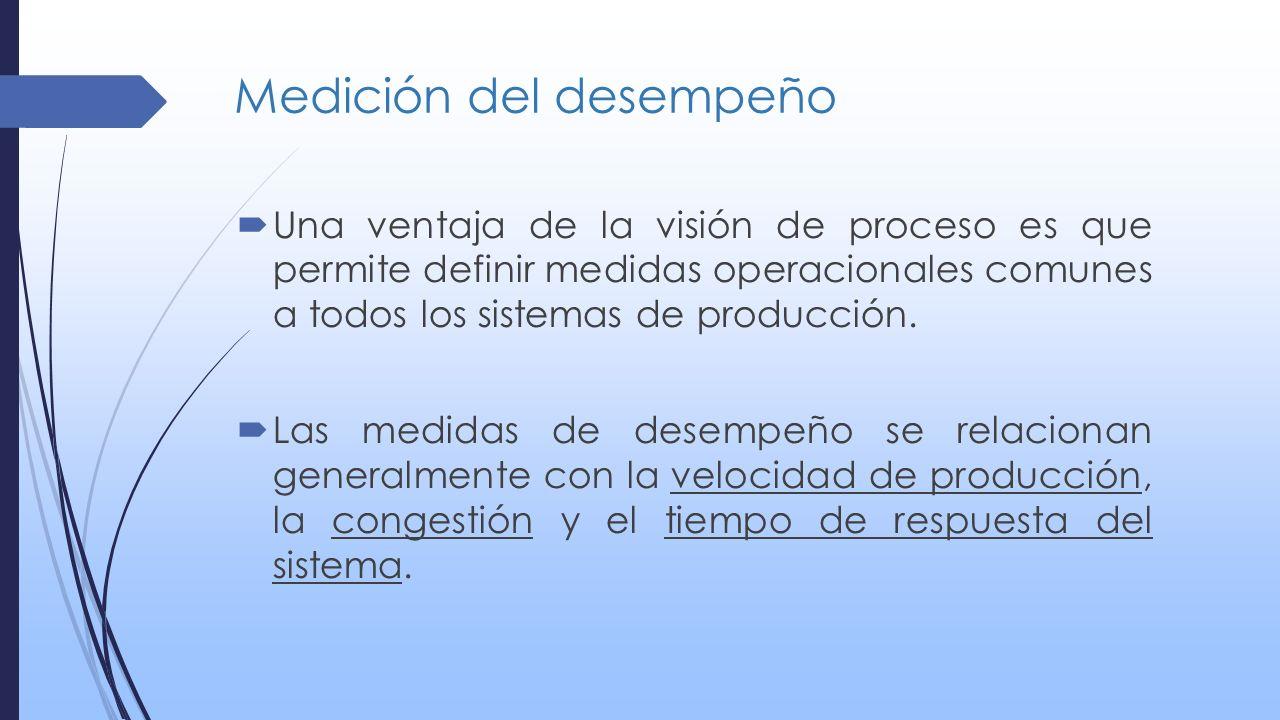 Medición del desempeño Una ventaja de la visión de proceso es que permite definir medidas operacionales comunes a todos los sistemas de producción. La