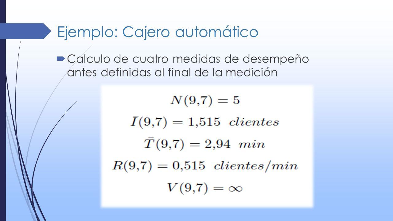 Ejemplo: Cajero automático Calculo de cuatro medidas de desempeño antes definidas al final de la medición