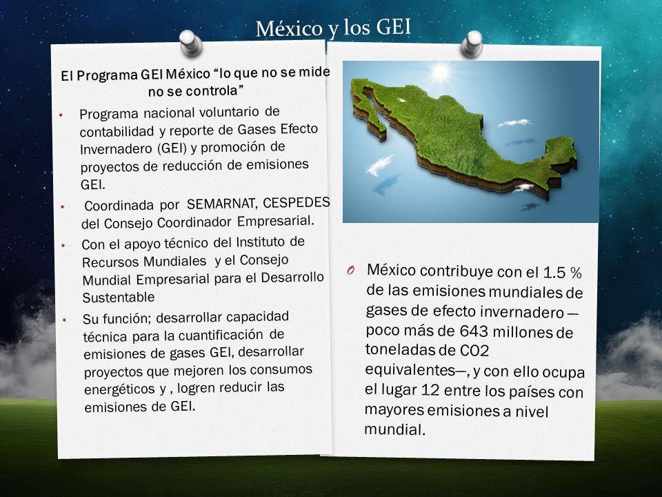 México y los GEI O México contribuye con el 1.5 % de las emisiones mundiales de gases de efecto invernadero poco más de 643 millones de toneladas de C