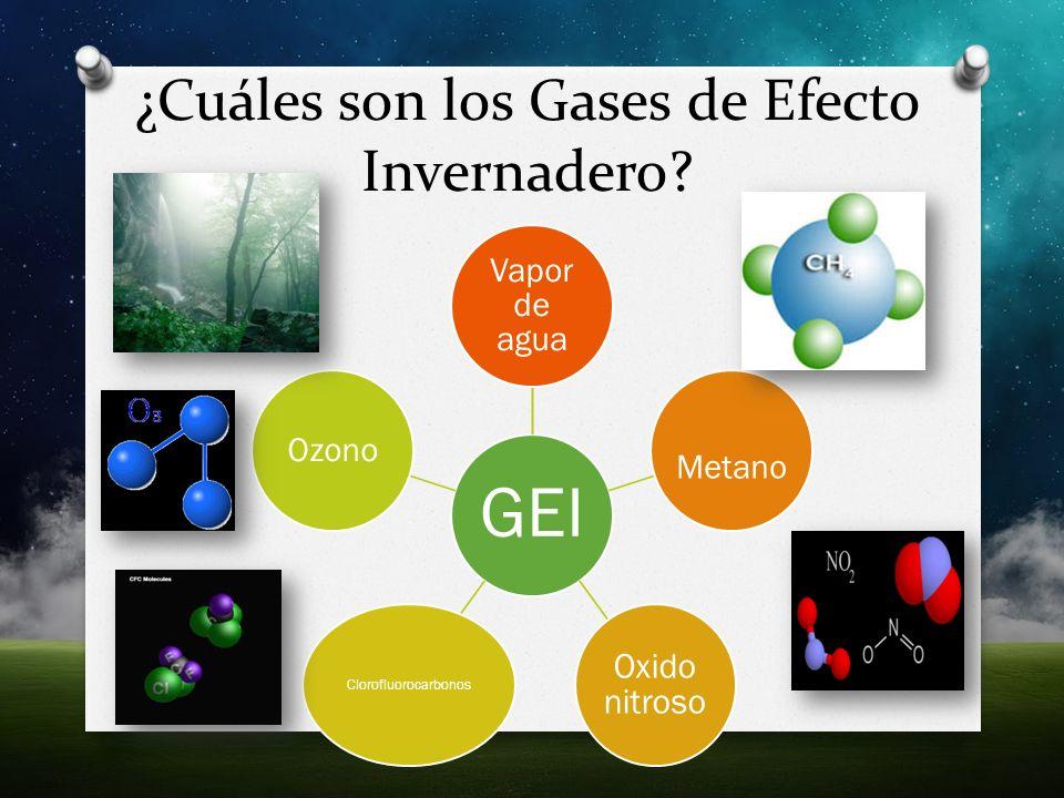 ¿Cuáles son los Gases de Efecto Invernadero? GEI Vapor de agua Metano Oxido nitroso Clorofluorocarbonos Ozono