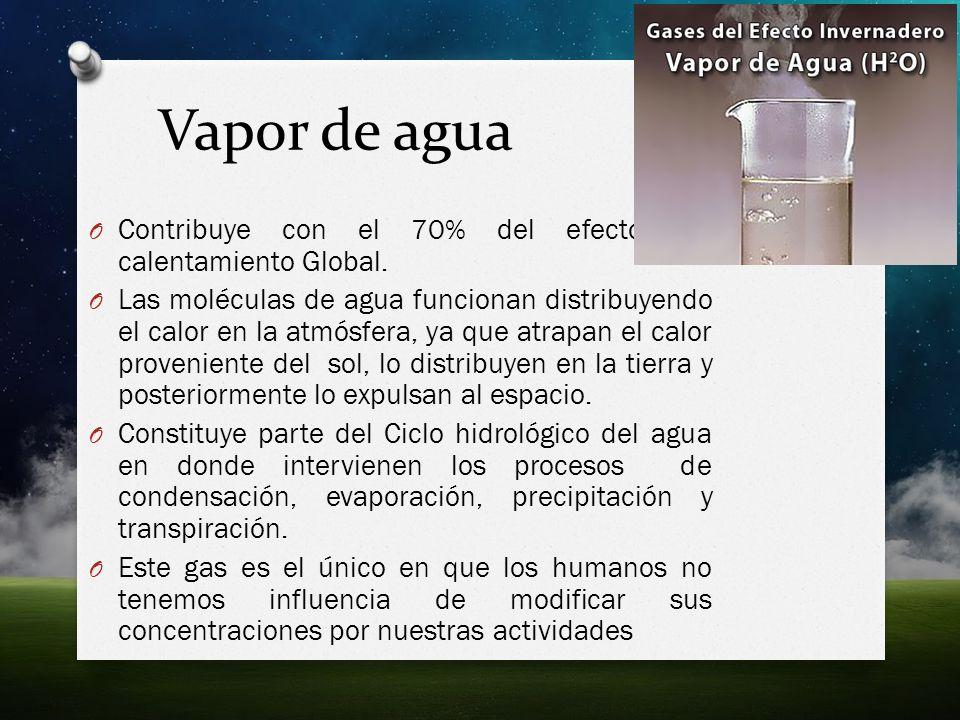 Vapor de agua O Contribuye con el 70% del efecto del calentamiento Global. O Las moléculas de agua funcionan distribuyendo el calor en la atmósfera, y