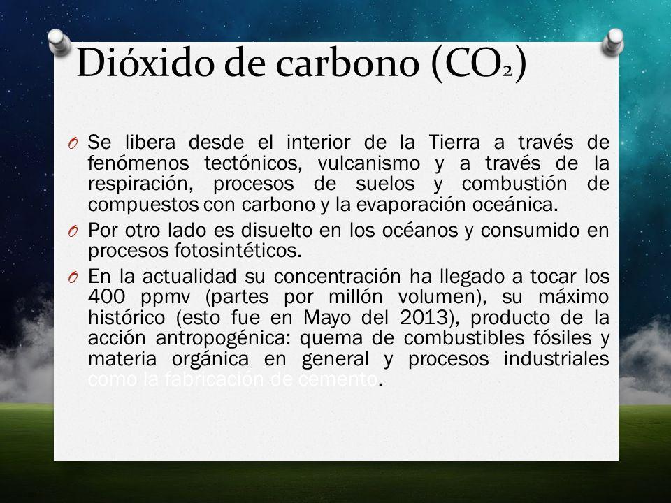 Dióxido de carbono (CO 2 ) O Se libera desde el interior de la Tierra a través de fenómenos tectónicos, vulcanismo y a través de la respiración, proce