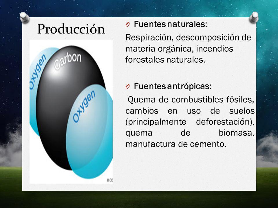 Producción O Fuentes naturales: Respiración, descomposición de materia orgánica, incendios forestales naturales. O Fuentes antrópicas: Quema de combus