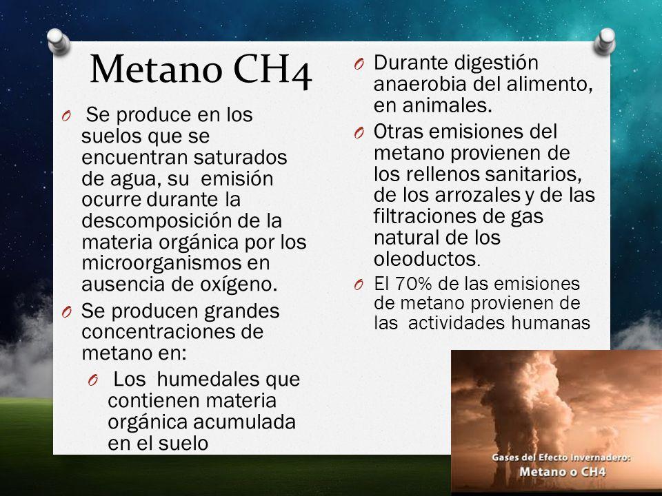 Metano CH4 O Se produce en los suelos que se encuentran saturados de agua, su emisión ocurre durante la descomposición de la materia orgánica por los
