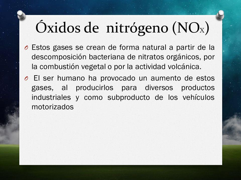 Óxidos de nitrógeno (NO X ) O Estos gases se crean de forma natural a partir de la descomposición bacteriana de nitratos orgánicos, por la combustión