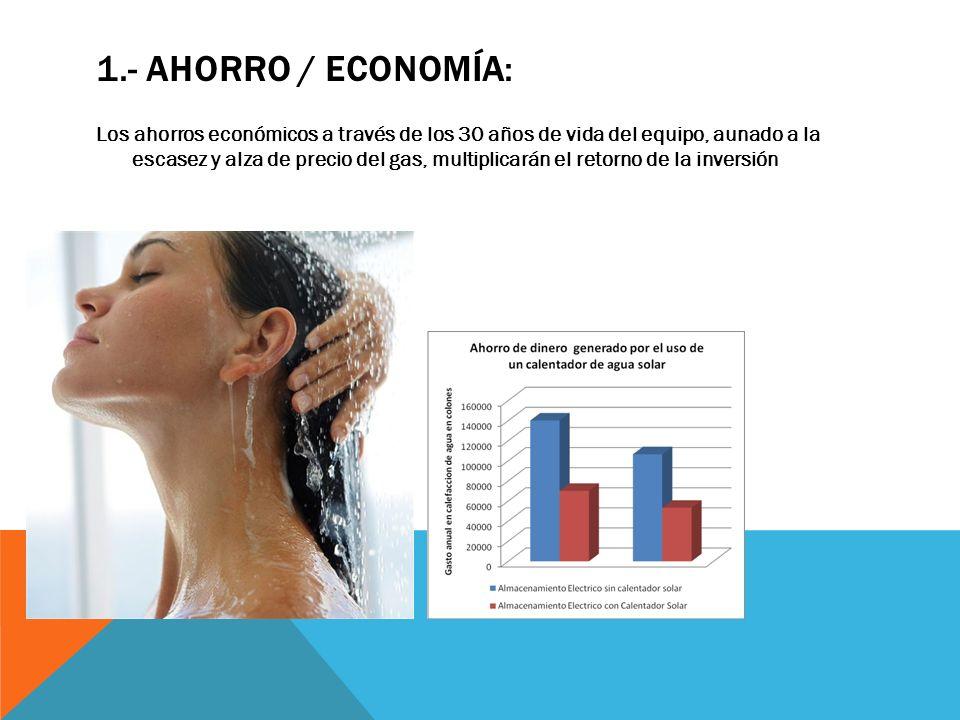 1.- AHORRO / ECONOMÍA: Los ahorros económicos a través de los 30 años de vida del equipo, aunado a la escasez y alza de precio del gas, multiplicarán
