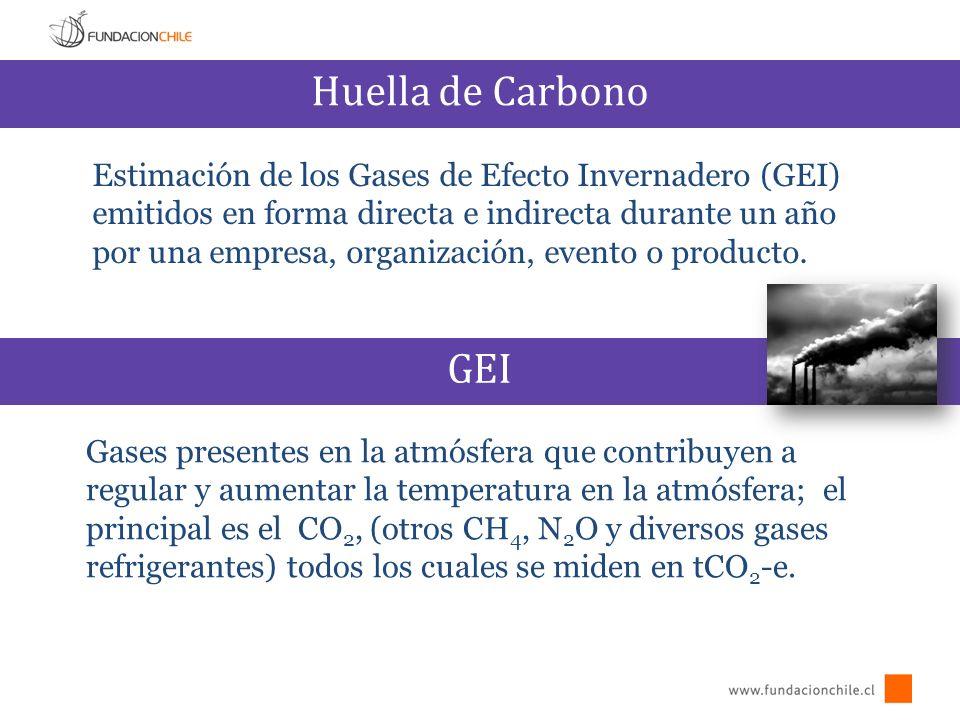 Huella de Carbono Estimación de los Gases de Efecto Invernadero (GEI) emitidos en forma directa e indirecta durante un año por una empresa, organizaci