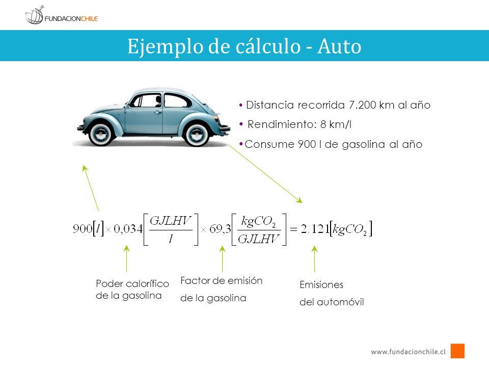 Ejemplo de cálculo - Auto Poder calorífico de la gasolina Factor de emisión de la gasolina Emisiones del automóvil Distancia recorrida 7.200 km al año