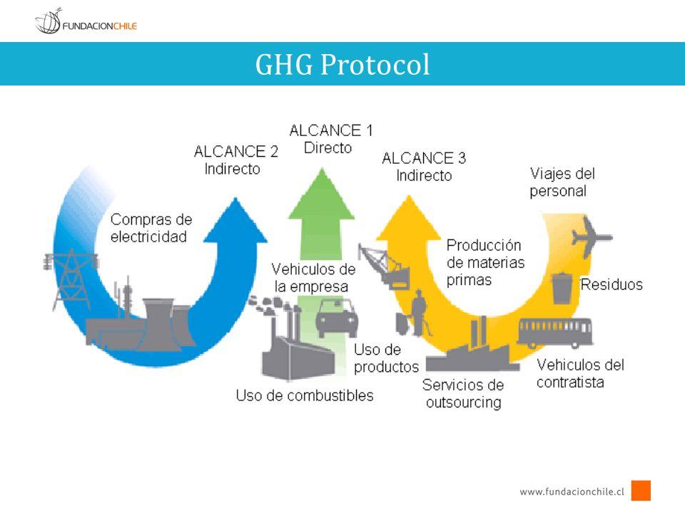 CO 2 - Proviene principalmente de la combustión : Combustible + O 2 CO 2 + H 2 O + energía - NO es un gas contaminante sino un gas necesario para la vida (fotosíntesis): CO 2 + H 2 O + Luz Hidratos de C + O 2 8 1.