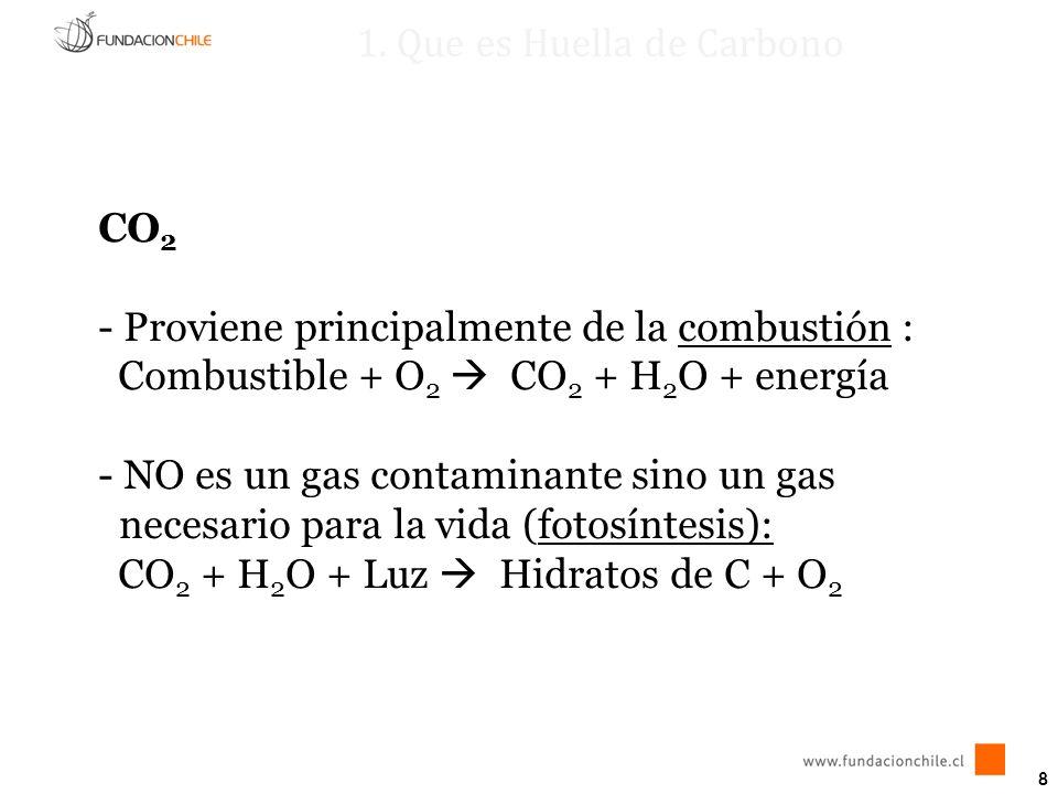CO 2 - Proviene principalmente de la combustión : Combustible + O 2 CO 2 + H 2 O + energía - NO es un gas contaminante sino un gas necesario para la v