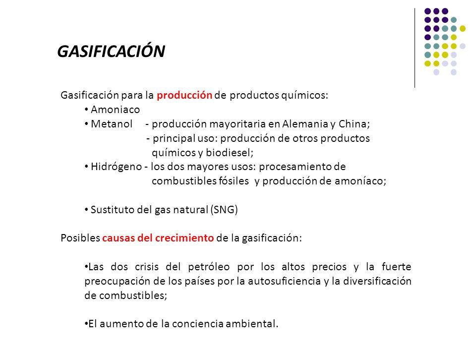 GASIFICACIÓN Gasificación para la producción de productos químicos: Amoniaco Metanol - producción mayoritaria en Alemania y China; - principal uso: pr