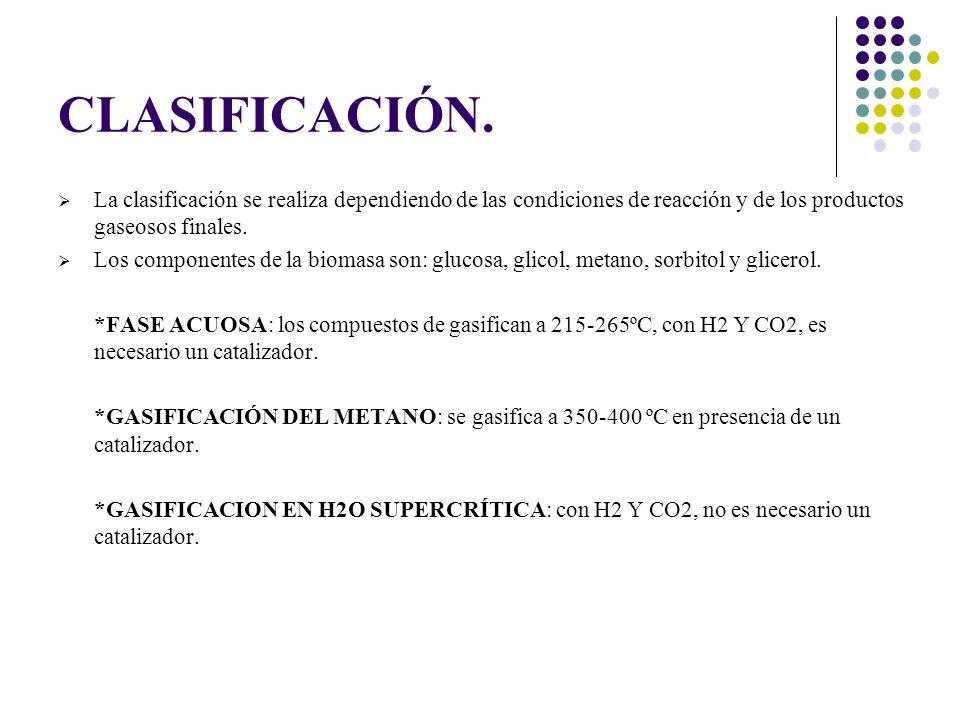 CLASIFICACIÓN. La clasificación se realiza dependiendo de las condiciones de reacción y de los productos gaseosos finales. Los componentes de la bioma