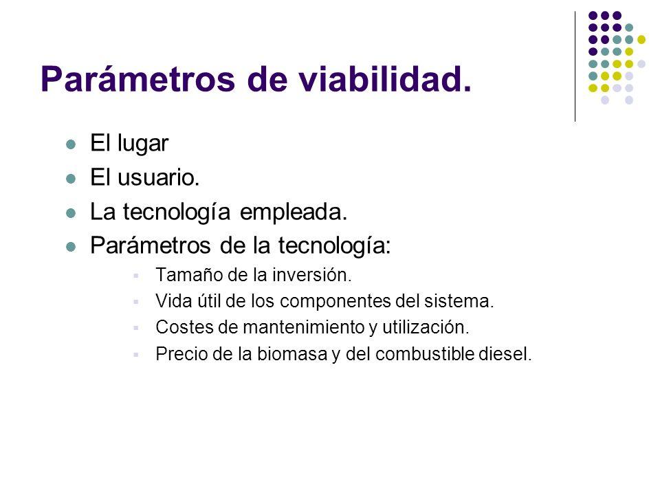 Parámetros de viabilidad. El lugar El usuario. La tecnología empleada. Parámetros de la tecnología: Tamaño de la inversión. Vida útil de los component