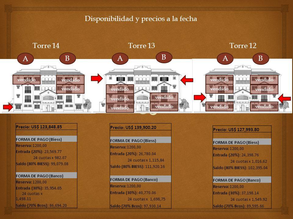 vendido A AB B B A Torre 14Torre 13Torre 12 vendido Precio: US$ 127,993.80 FORMA DE PAGO (Biess) Reserva: 1200,00 Entrada (20%): 24,398.76 24 cuotas x