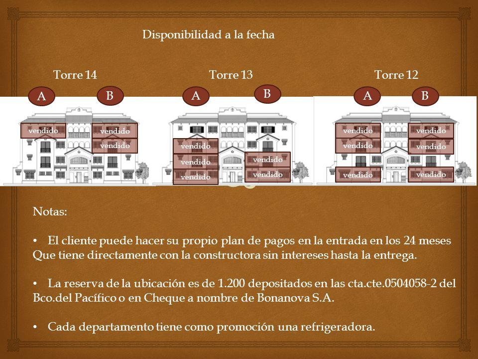 vendido A AB B B A Torre 14Torre 13Torre 12 vendido Disponibilidad a la fecha Notas: El cliente puede hacer su propio plan de pagos en la entrada en l