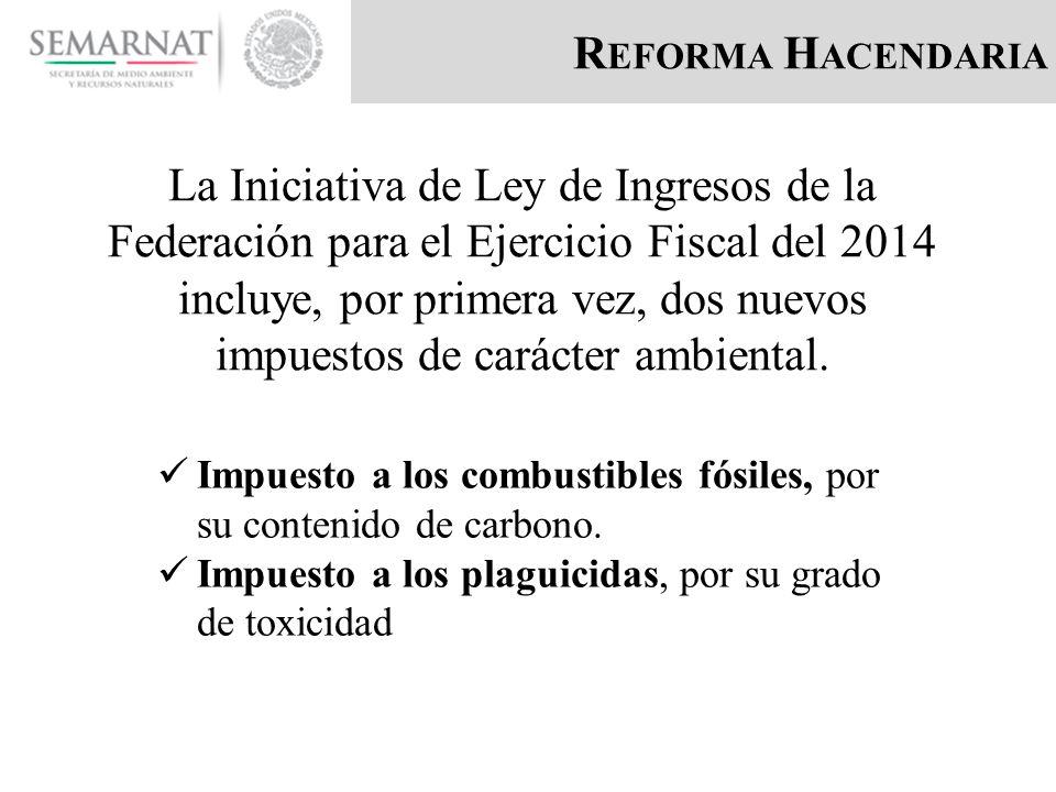 R EFORMA H ACENDARIA Impuesto a los combustibles fósiles, por su contenido de carbono.