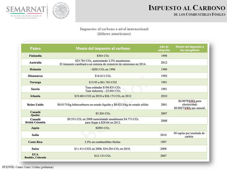 I MPUESTO AL C ARBONO DE LOS C OMBUSTIBLES F ÓSILES Impuestos al carbono a nivel internacional (dólares americanos) FUENTE: Centro Mario Molina (preliminar)