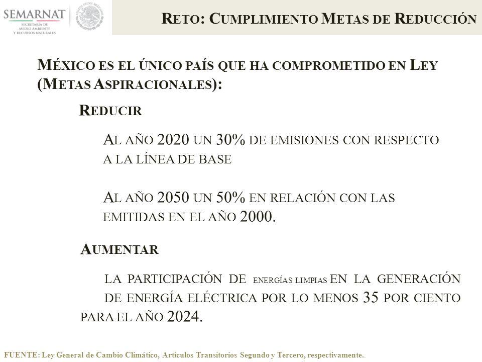 FUENTE: Ley General de Cambio Climático, Artículos Transitorios Segundo y Tercero, respectivamente..