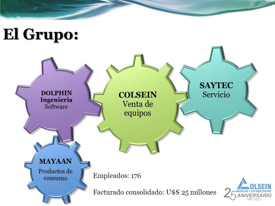 El Grupo: Empleados: 176 Facturado consolidado: U$S 25 millones