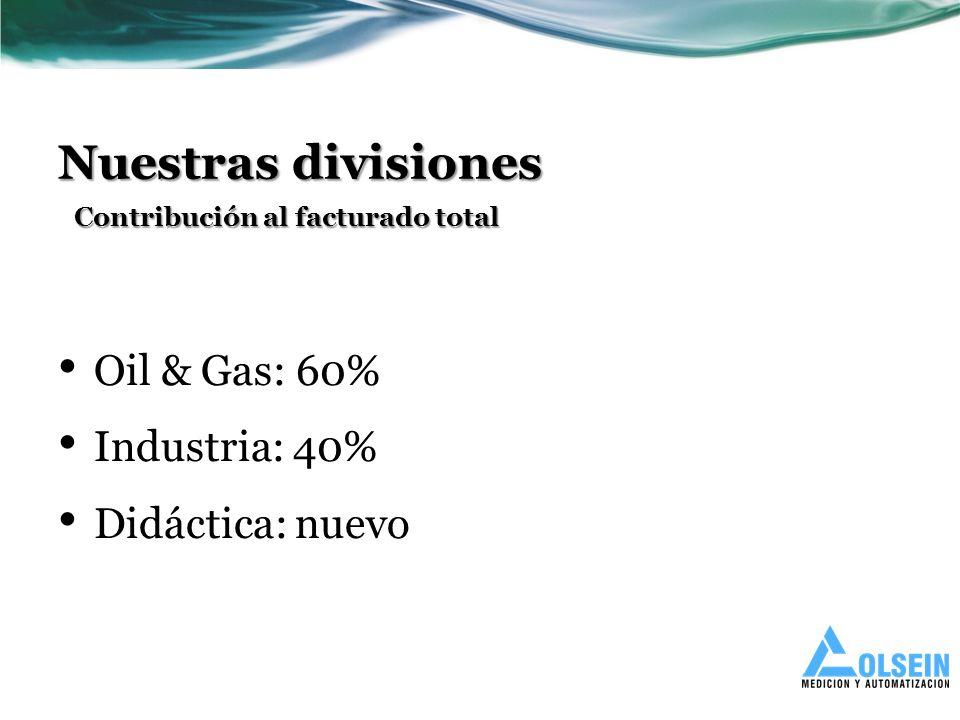 Nuestras divisiones Contribución al facturado total Oil & Gas: 60% Industria: 40% Didáctica: nuevo