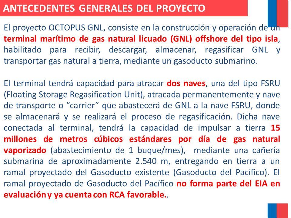 ANTECEDENTES GENERALES DEL PROYECTO El proyecto OCTOPUS GNL, consiste en la construcción y operación de un terminal marítimo de gas natural licuado (GNL) offshore del tipo isla, habilitado para recibir, descargar, almacenar, regasificar GNL y transportar gas natural a tierra, mediante un gasoducto submarino.