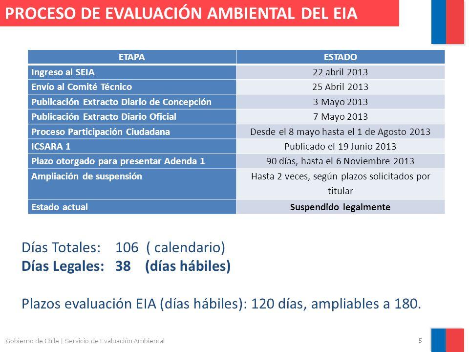 Gobierno de Chile | Servicio de Evaluación Ambiental 5 PROCESO DE EVALUACIÓN AMBIENTAL DEL EIA ETAPAESTADO Ingreso al SEIA22 abril 2013 Envío al Comit