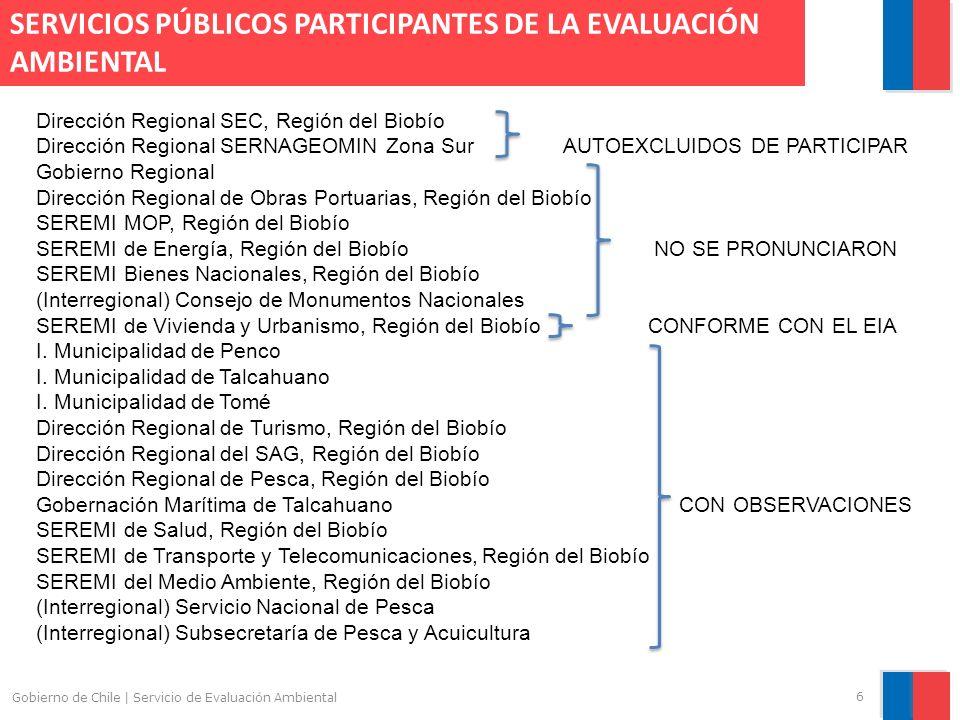 Gobierno de Chile | Servicio de Evaluación Ambiental 6 SERVICIOS PÚBLICOS PARTICIPANTES DE LA EVALUACIÓN AMBIENTAL Dirección Regional SEC, Región del Biobío Dirección Regional SERNAGEOMIN Zona Sur AUTOEXCLUIDOS DE PARTICIPAR Gobierno Regional Dirección Regional de Obras Portuarias, Región del Biobío SEREMI MOP, Región del Biobío SEREMI de Energía, Región del Biobío NO SE PRONUNCIARON SEREMI Bienes Nacionales, Región del Biobío (Interregional) Consejo de Monumentos Nacionales SEREMI de Vivienda y Urbanismo, Región del Biobío CONFORME CON EL EIA I.