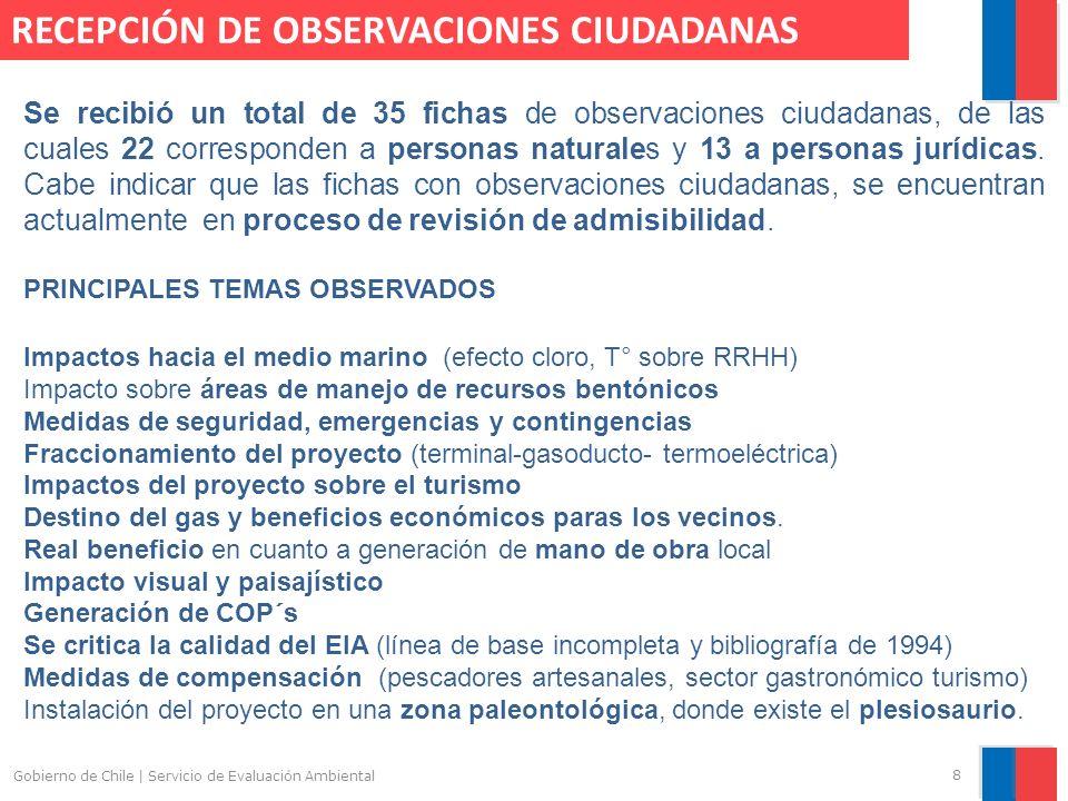 Gobierno de Chile | Servicio de Evaluación Ambiental 8 RECEPCIÓN DE OBSERVACIONES CIUDADANAS Se recibió un total de 35 fichas de observaciones ciudada