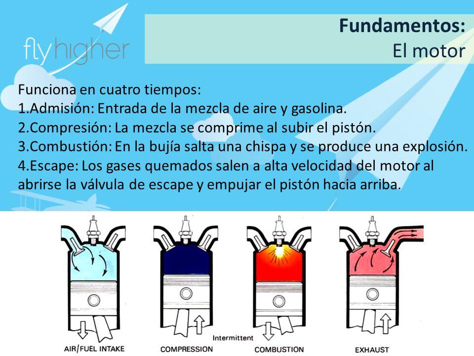www.flyhigher.eu Fundamentos: El motor Funciona en cuatro tiempos: 1.Admisión: Entrada de la mezcla de aire y gasolina. 2.Compresión: La mezcla se com
