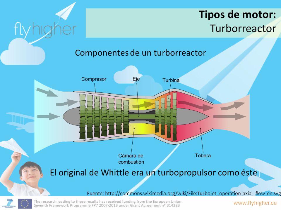 www.flyhigher.eu Componentes de un turborreactor El original de Whittle era un turbopropulsor como éste Tipos de motor: Turborreactor Fuente: http://c