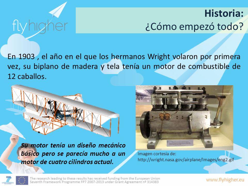www.flyhigher.eu En 1903, el año en el que los hermanos Wright volaron por primera vez, su biplano de madera y tela tenía un motor de combustible de 1
