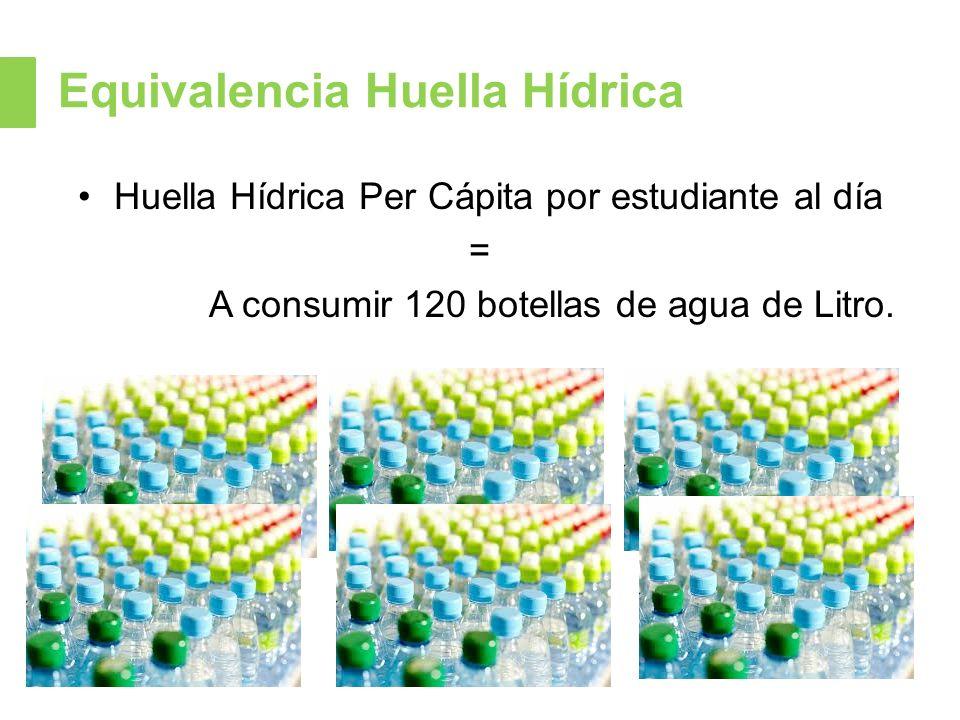 Equivalencia Huella Hídrica Huella Hídrica Per Cápita por estudiante al día = A consumir 120 botellas de agua de Litro.