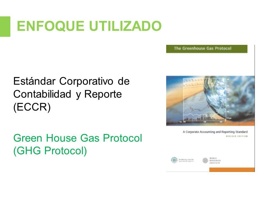 ENFOQUE UTILIZADO Estándar Corporativo de Contabilidad y Reporte (ECCR) Green House Gas Protocol (GHG Protocol)