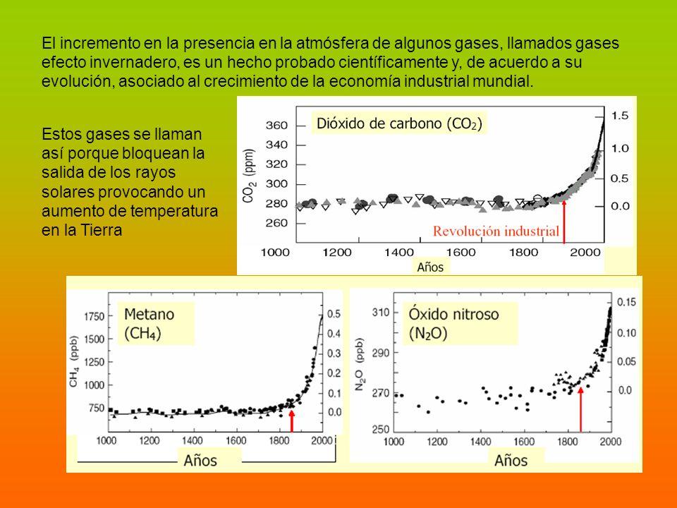 El incremento en la presencia en la atmósfera de algunos gases, llamados gases efecto invernadero, es un hecho probado científicamente y, de acuerdo a