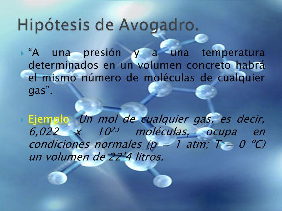 A una presión y a una temperatura determinados en un volumen concreto habrá el mismo número de moléculas de cualquier gas. Ejemplo: Un mol de cualquie