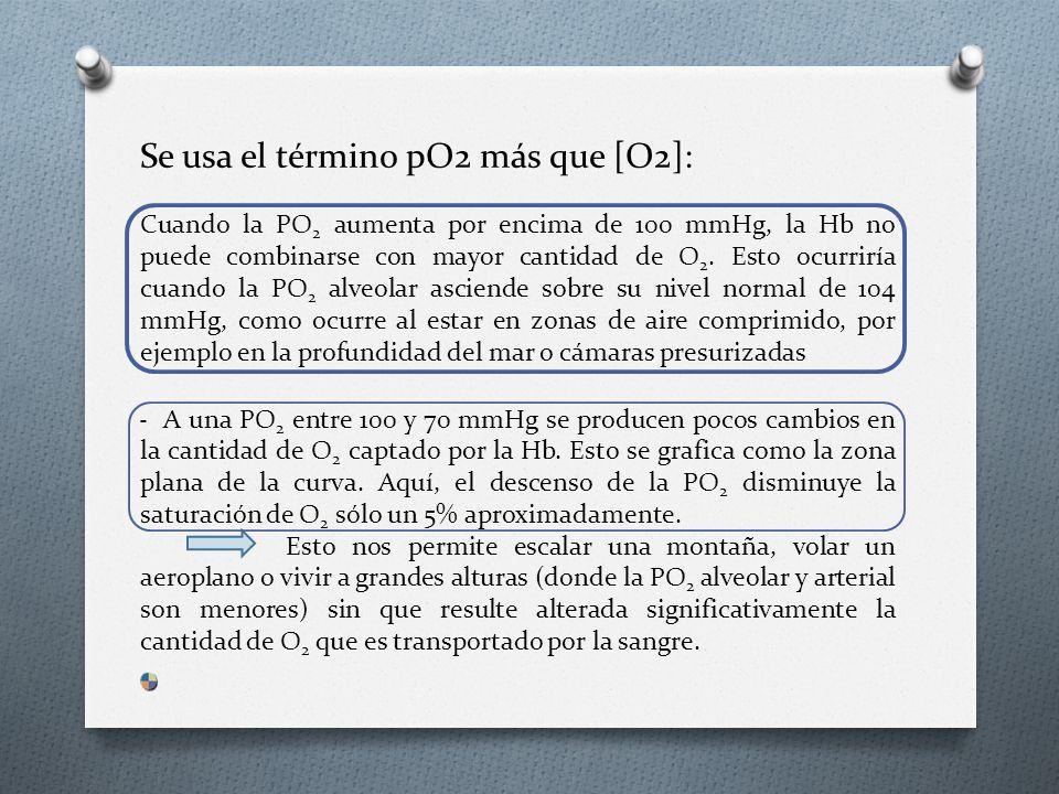 CURVAS DE SATURACIÓN DE LA HEMOGLOBINA ¿ por qué se usa el término pO2 más que [O2 ] ?