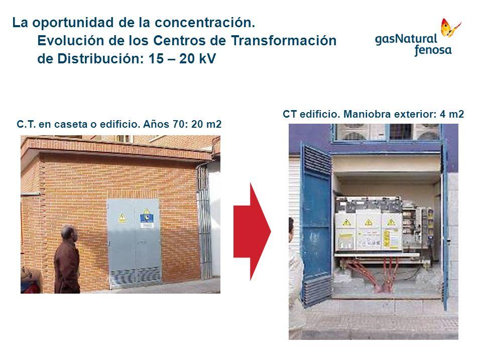 La oportunidad de la concentración. Evolución de los Centros de Transformación de Distribución: 15 – 20 kV C.T. en caseta o edificio. Años 70: 20 m2 C
