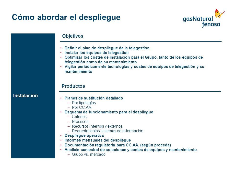 Cómo abordar el despliegue Objetivos Definir el plan de despliegue de la telegestión Instalar los equipos de telegestión Optimizar los costes de insta